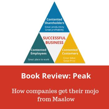 Review of Peak