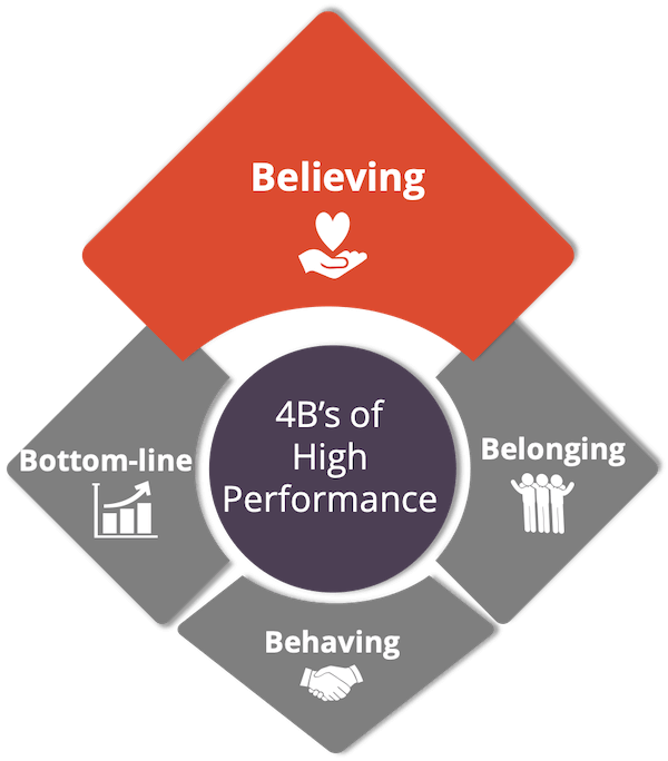 Team Values Drive Believing
