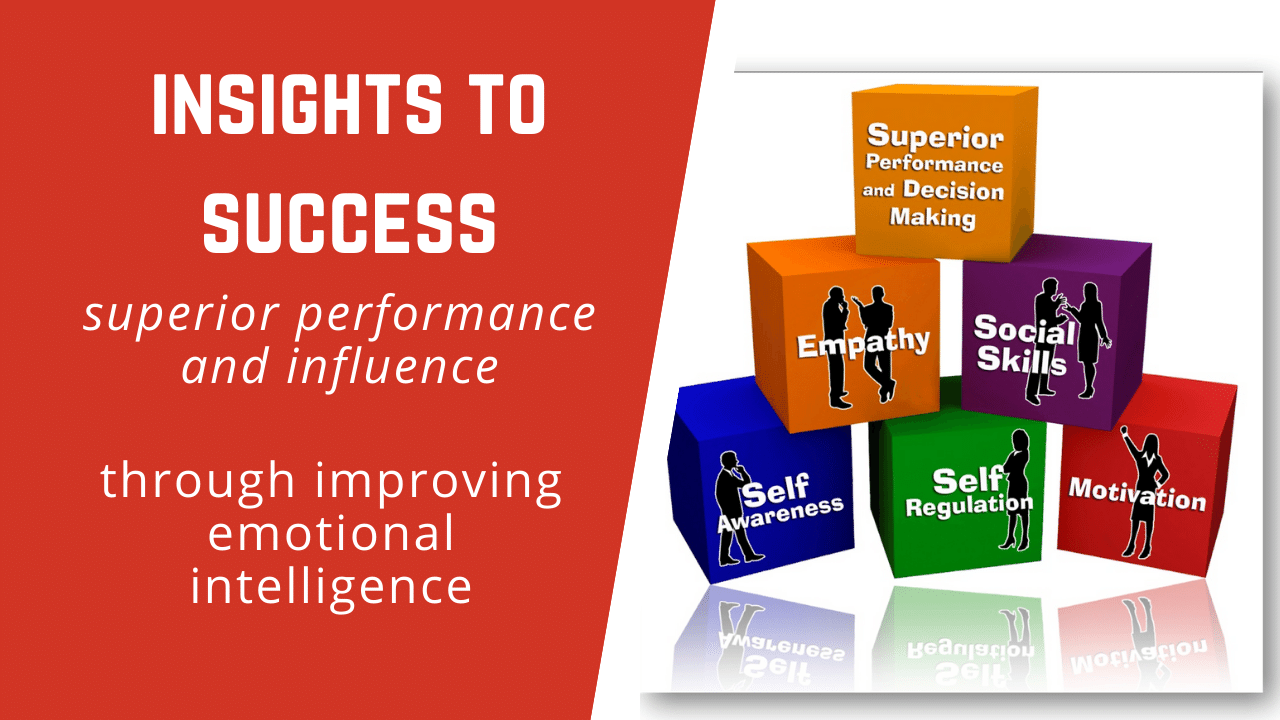 Resolving conflict in the workplace through improving emotional intelligence